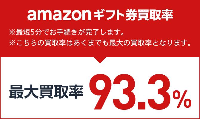 amazonギフト券買取率