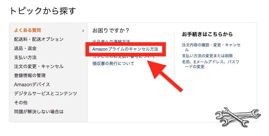 amazonプライム返金