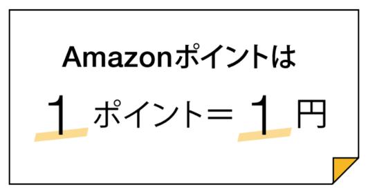 amazonプライムポイント