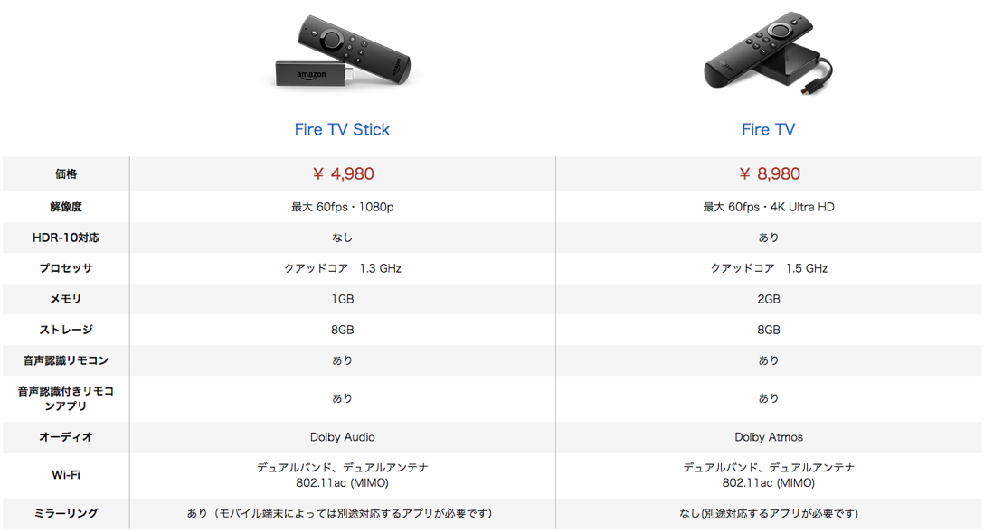 fire TV 一覧