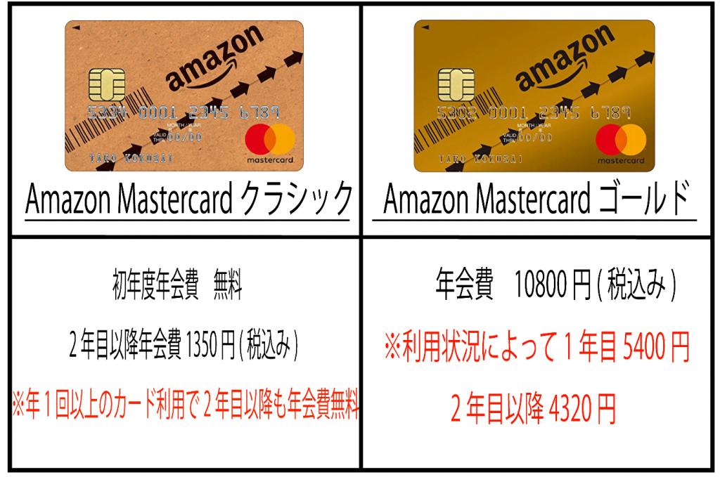 Amazon クラシック カード